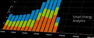 Web based analytics