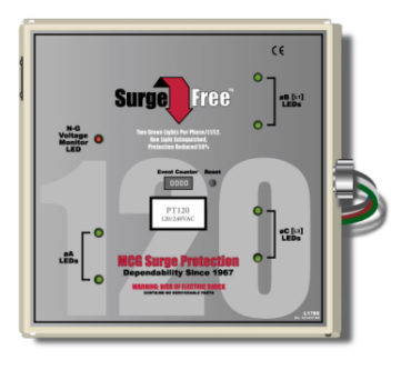 Distribution Panel AC Surge Protector